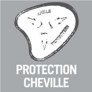 Protection cheville - Pictogramme